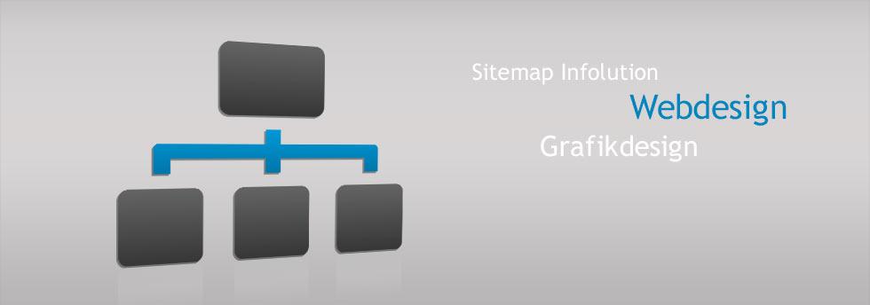 sitemap_infolution_webdesign_grafikdesign